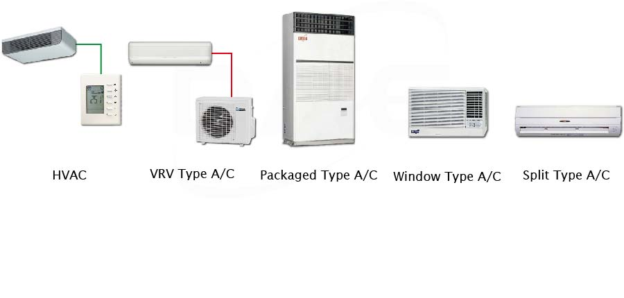 Various suitable a/c types