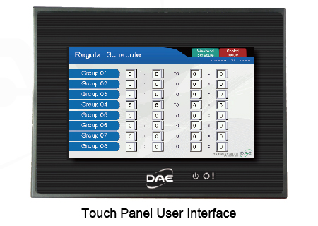Touch panel interface