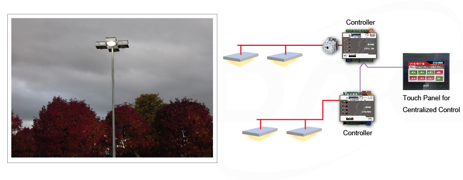 the street lights are controlled by magnetic contactors and automatically turn on/off based on a preset schedule