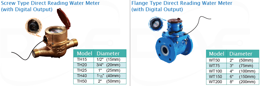 Screw and Flange Type Water Meters